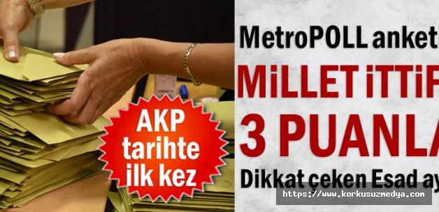 MetroPOLL anketi çıktı: Millet İttifakı 3 puanla