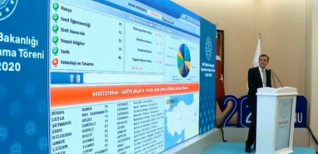 20 bin sözleşmeli öğretmenin atama sonuçları yarın açıklanacak