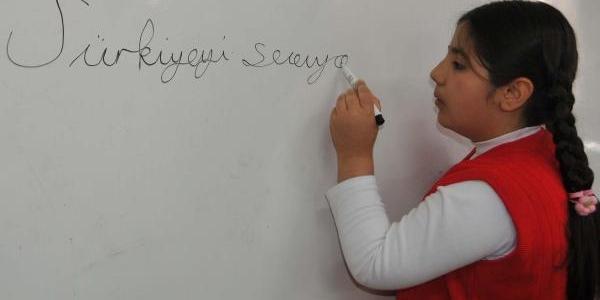 Afgan Öğrenciler Türkçe'yi Öğrendi