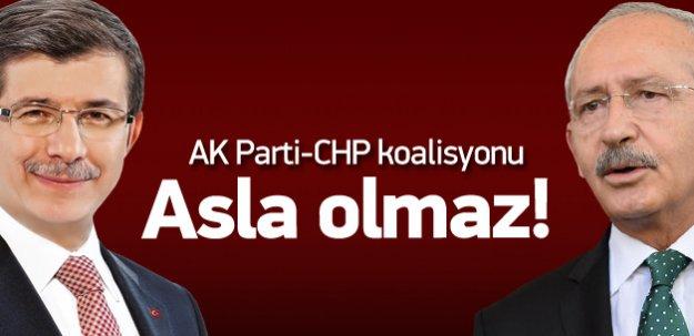 AK Parti-CHP koalisyonu için 'imkansız' dediler