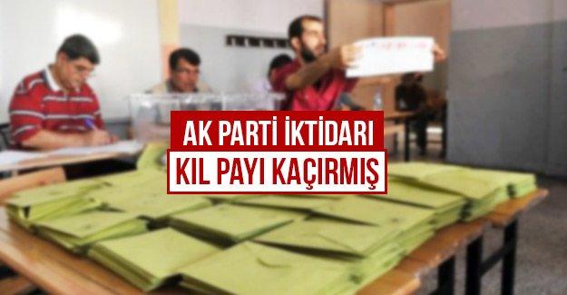 AK PARTİ İktidarı kıl payı kaçırmış