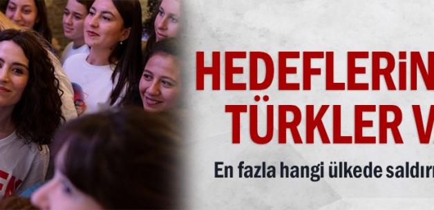 Hedeflerinde Türkler var: En fazla hangi ülkede saldırı oluyor