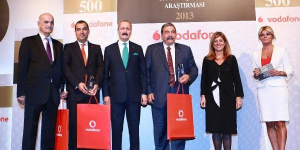 Capital 500'de Türkiye'nin En Büyük Şirketi Tüpraş Oldu