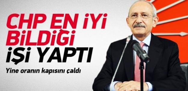 CHP'den Torba yasa için iptal istemi