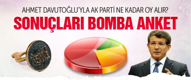 Davutoğlu liderliğindeki AK Parti ne kadar oy alır? İşte son anket...