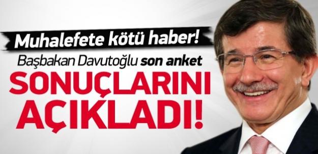 Davutoğlu son anket sonuçlarnı açıkladı!