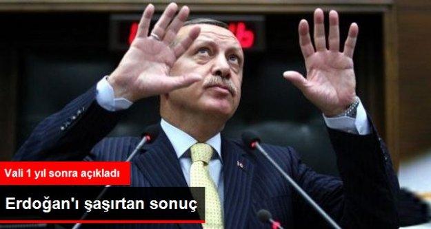 Erdoğan, Rize'nin Eğitimde 50. Sırada Olmasına Şaşırmış