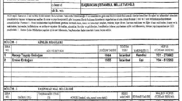 Erdoğan'ın Mal Varlığı Yayımlandı