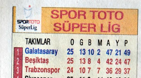 Fenerbahçe'yi Puan Cetvelinden Çikartti