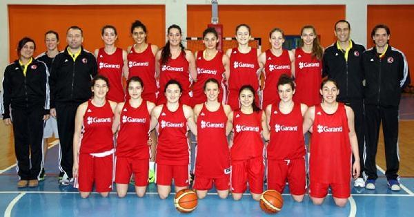 Genç Kadın Basketbol Milli Takımının Kampı Bitiyor