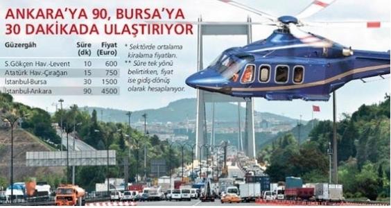 'Helitaksi' seferlere başladı! Bursa - İstanbul helitaksi'yle ne kadar?