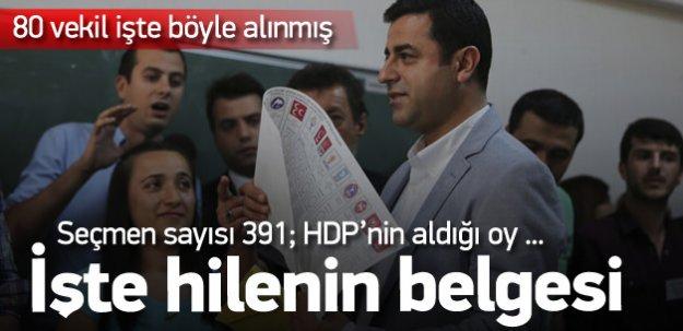 İşte HDP'nin sandık hilelerin en açık kanıtı