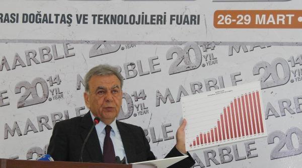 Kocaoğlu: Dünyanın En Büyük Mermer Fuarı 2015'te İzmir'de Gerçekleşecek