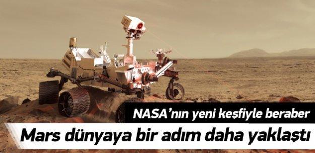 NASA'nın yeni keşfiyle beraber Mars dünyaya bir adım daha yaklaştı!