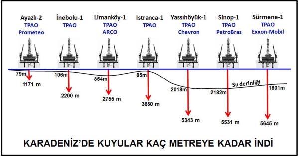 Prof. Dr. Perinçek: Karadeniz'de Bulunan Gazhidrat, Petrol Ve Doğalgaz Olduğunu Gösteriyor