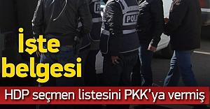 Seçmen listeleri PKK'lıların evinden çıktı