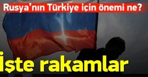 İşte rakamlarla Türkiye Rusya ticareti