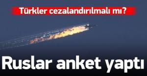 Rus vatandaşlarına Türkiye anketi!