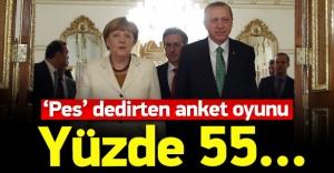 Alman medyasında Erdoğan#039;lı...