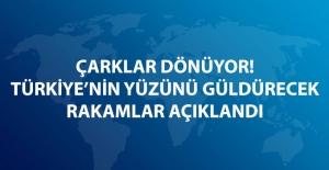 Türkiye'nin İhracatı Geçen Yılın Ağustos Ayına Göre Yüzde 7.7 Arttı
