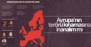 Avrupa'nın terörü kınamasına inanalım mı?