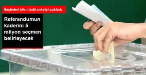 Adil Gür: Referandumun Kaderini 5 Milyon Kararsız Seçmen Belirleyecek