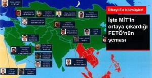 İşte MİT Raporunda Yer Alan, FETÖ'nün Harita ve Şeması
