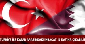 Medyacity Yönetim Kurulu Başkanı Kurt: Türkiye ile Katar arasındaki ihracat 10 katına çıkabilir