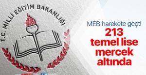 MEB'den 'şişirilmiş not' veren liselere soruşturma