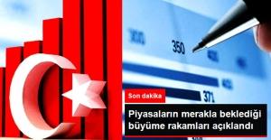 Türkiye Üçüncü Çeyrekte Yüzde 11,1 Büyüdü