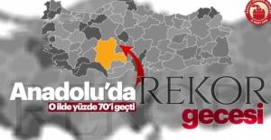 Konya seçim sonuçlarında AK Parti rekora koşuyor