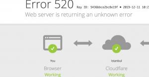 Oda Tv internet Sitesine Aralıksız Botnet DDoS Atak Yaparak Susturmaya Çalışıyorlar