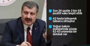 Sağlık Bakanı Koca: Bugün kaybettiğimiz 17 kişiyle can kaybımız 92'yi buldu