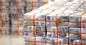 Ekonomist Erbaş: Covid-19 salgını sonrası yüksek likidite ortamı oluşacak
