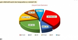 b% 45 ALAN MANSUR YAVAŞ GİBİ/b