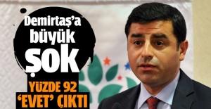 Demirtaş'ın nüfusunun bulunduğu ilçede yüzde 92 'Evet' çıktı
