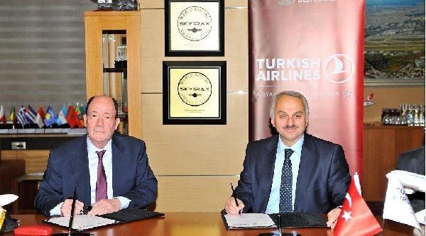 Thy, Oman Air Ile Uçuş Paylaşimi Anlaşmasi Imzaladi