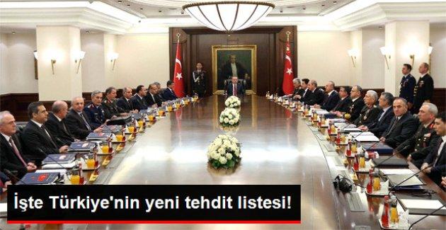Türkiye İçin Yeni Tehdit Listesi