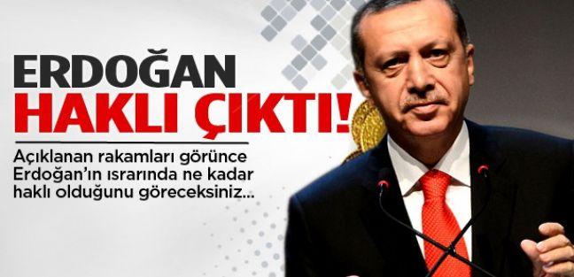 Türkiye'de genç nüfus giderek düşüyor!