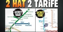 İBB Başkanı Mevlüt Uysal konuştu gözler metro hatlarına çevrildi