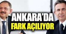 Ankara'da son anket sonuçları... Mansur Yavaş arayı açıyor! Başkanlığı Kesin Gözüyle Bakılıyor