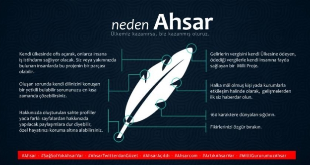 Yabancı güdümlü Twitter mı Türk malı Ahsar mı?
