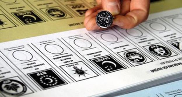 Yerel Seçimlerde Oy Pusulası Sıralaması Belli Oldu...